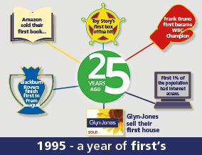 Get brand editions for Glyn-Jones & Co, East Preston