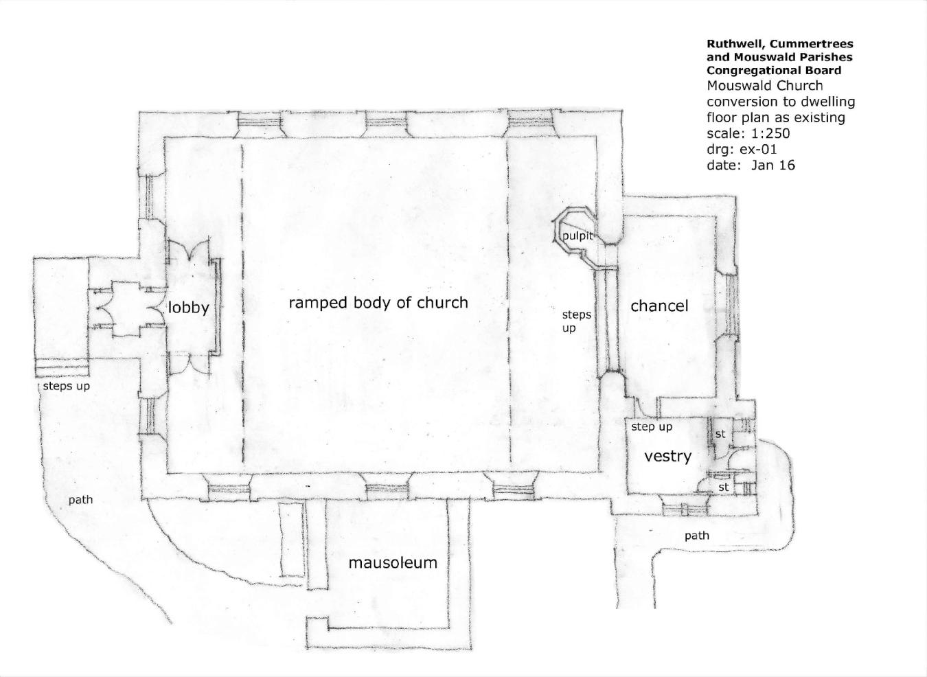 Residential Development for sale in Mouswald Church, Mouswald