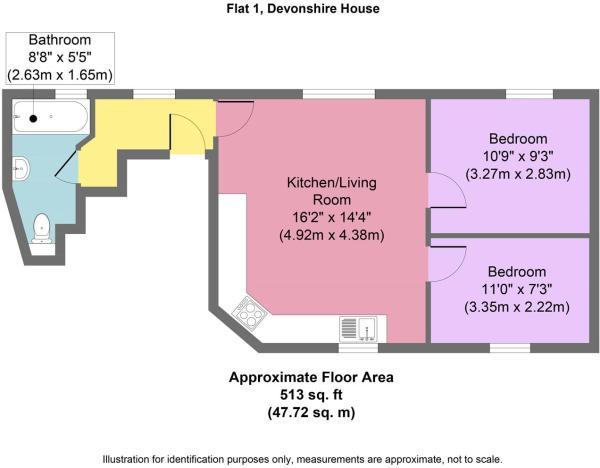 Flat 1, Devonshire House.jpg