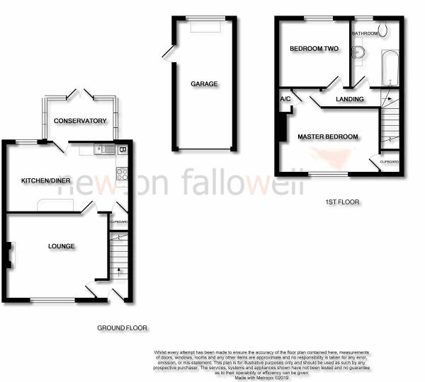 Newstead Avenue: Floorplan