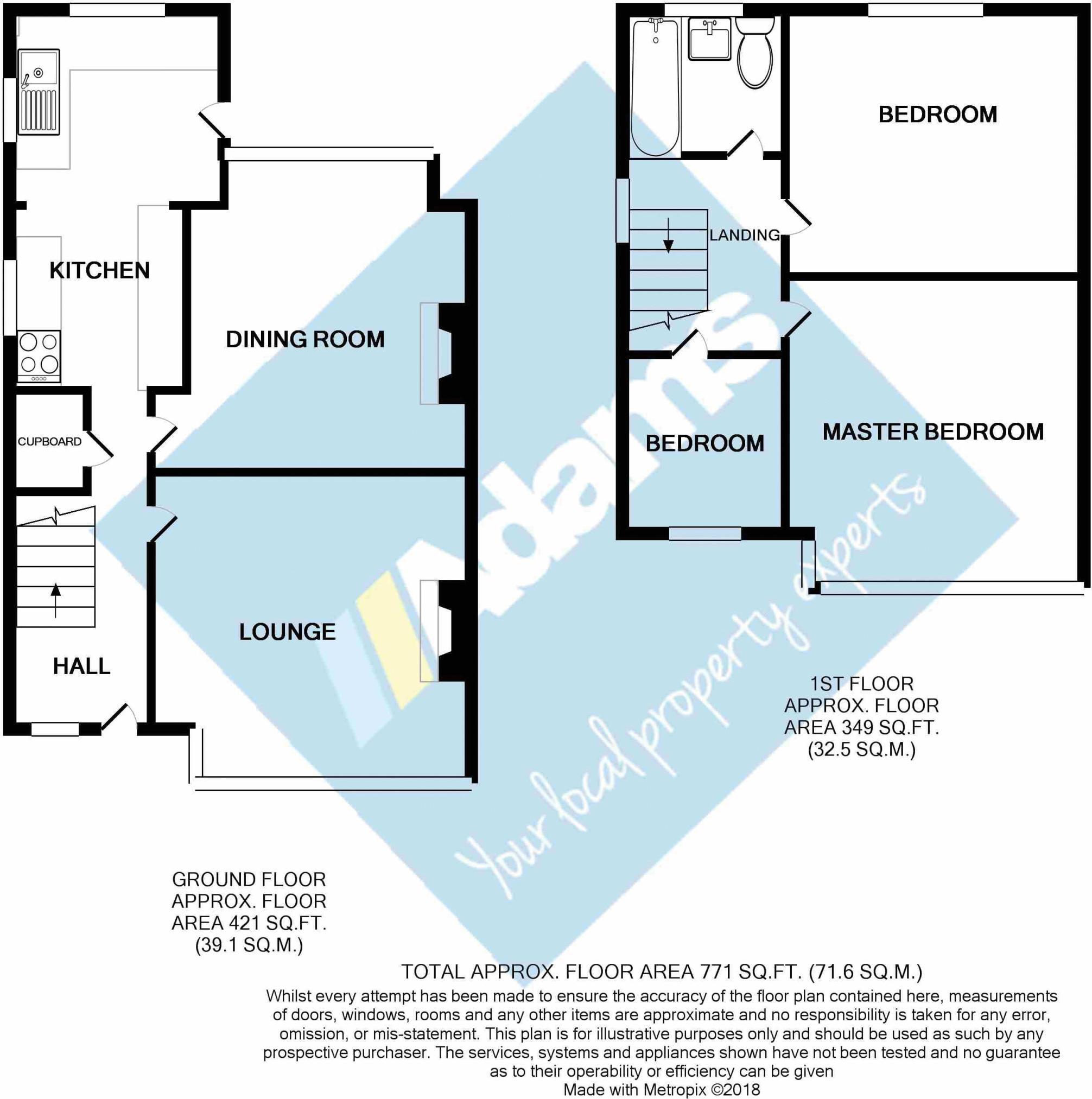 3 bedroom semi-detached house for sale in Fairhaven Road, Widnes, WA8