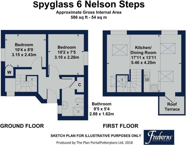 Spyglass, 6 Nelson Steps.jpg