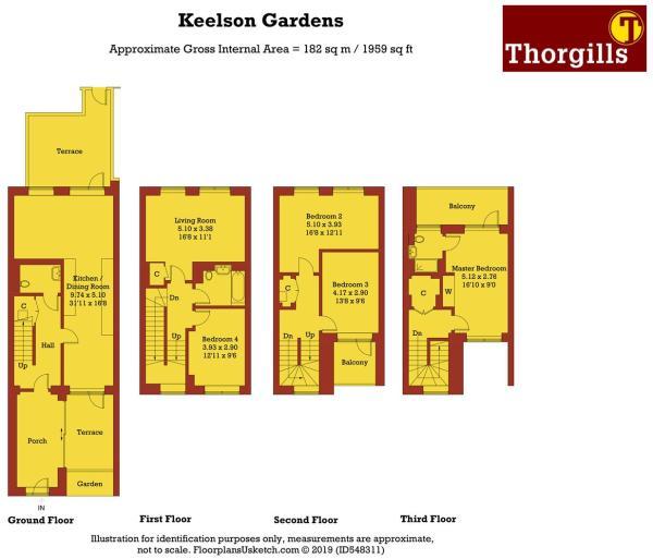 Keelson Gardens