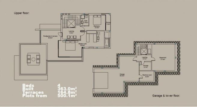 plano 2 skyplus