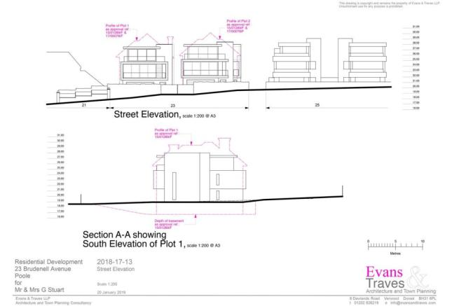 Street Elevation Section