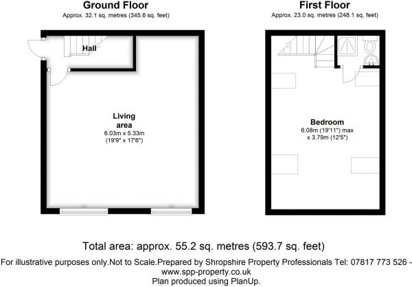 Annexe Floorpaln