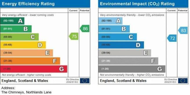 the chimneys epc graph.png.jpg