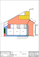 Unit plan