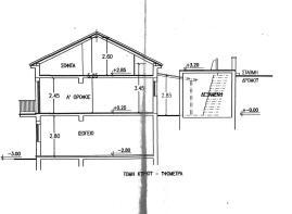 House levels