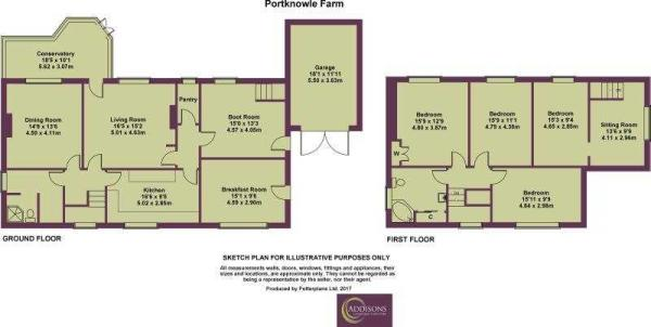 Portknowle Farm Plan