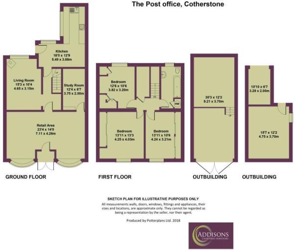 Cotherstone Post Office floorplan