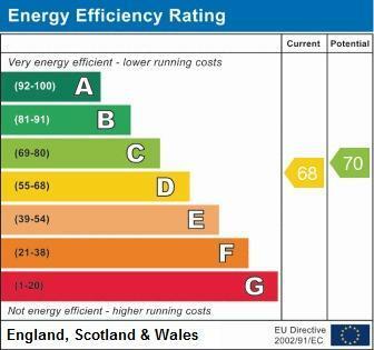 E.P.C - Energy Perfomance Certificate
