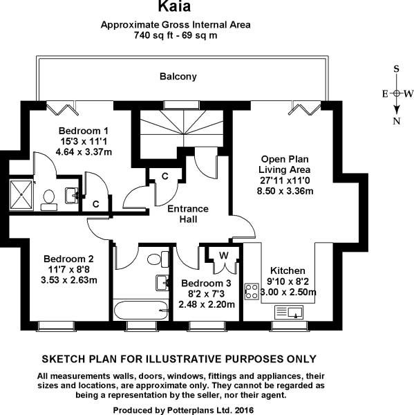 The Penthouse, Ka...