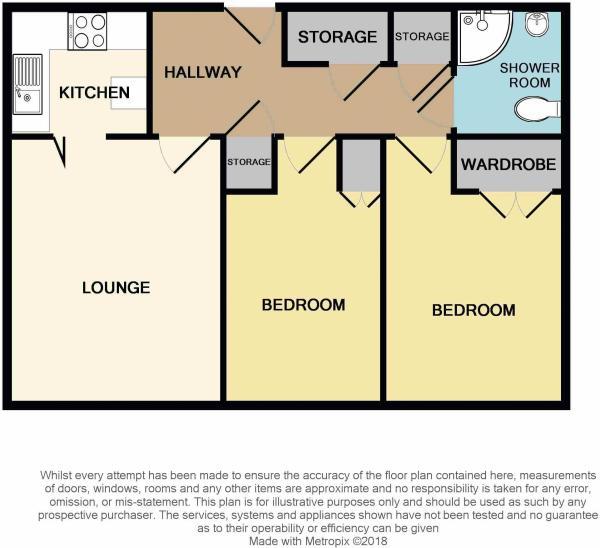 Homechase House