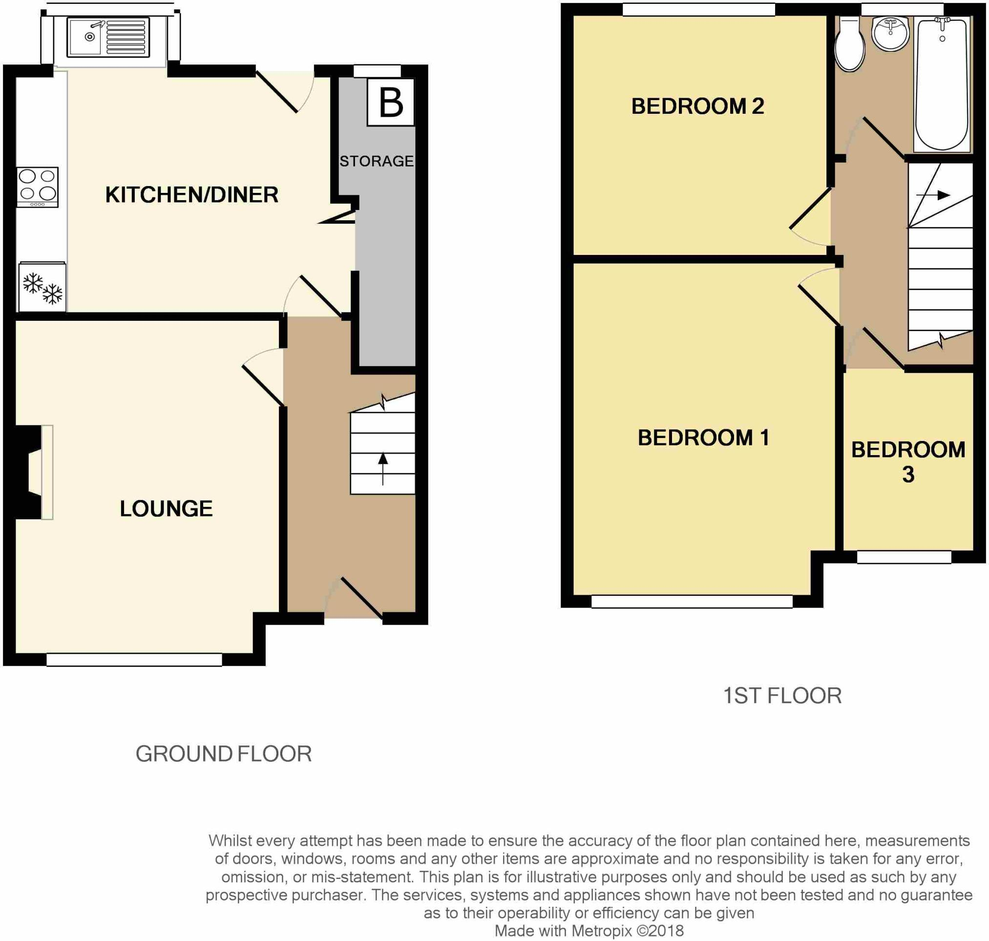 3 Bedroom Terraced House For Sale In Model Road Armley Ls12 2bn Wiring Diagram