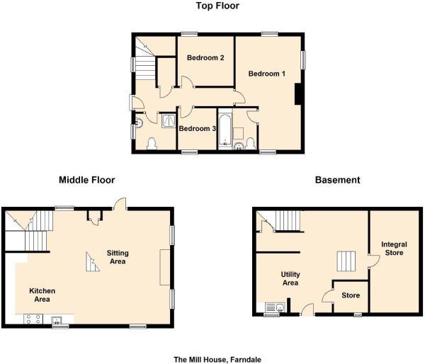 FP The Mill House Farndale YO18 - All Floors Amend