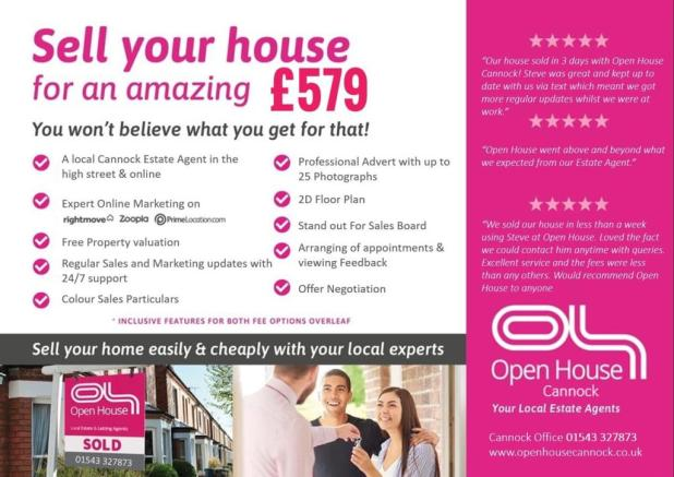 Sell Your Home For