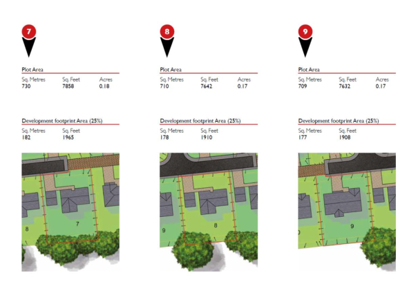 Plot for sale in The Pastures, Lanchester, Durham, DH7