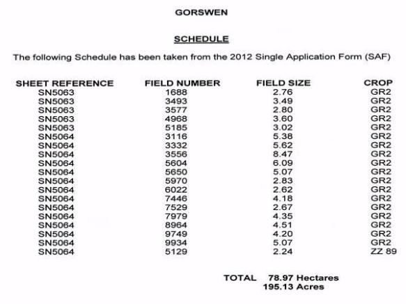 Schedule of acreage