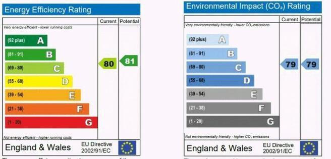 Energy Efficie...