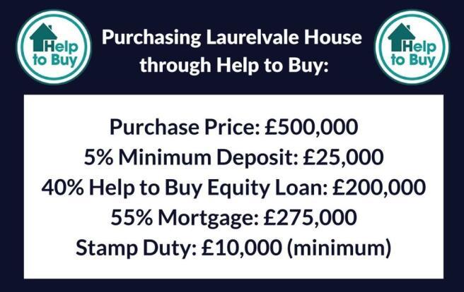 Laurelvale House HTB.jpg