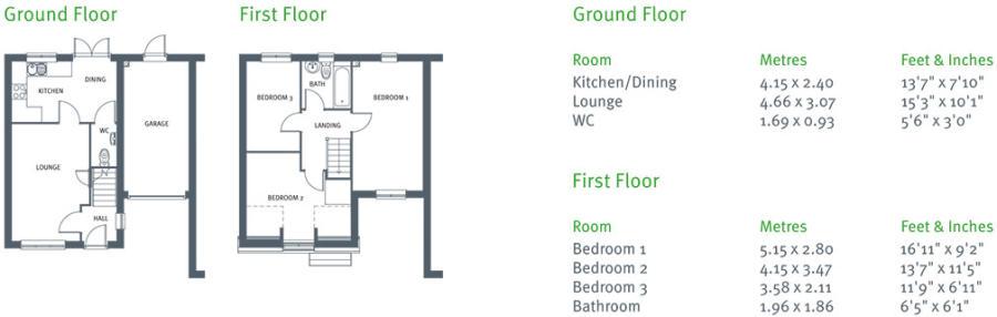 3 bedroom semi-detached house for sale in Parker Street