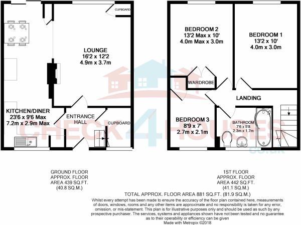 Check 4 Houses