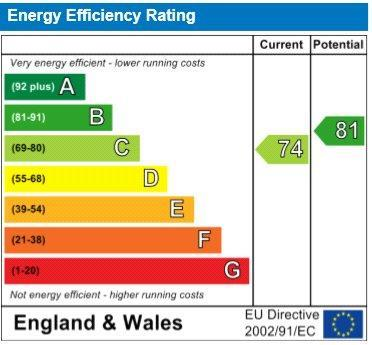 Epc Rating Flat B