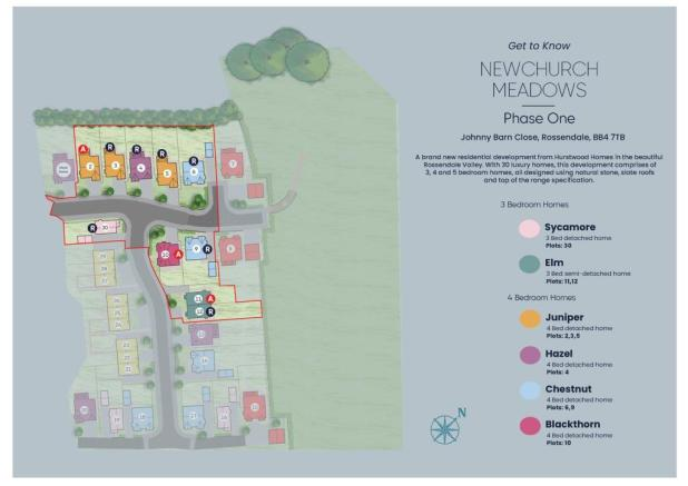 NCM Site Plan - Phase One - Availability 06.07.21.