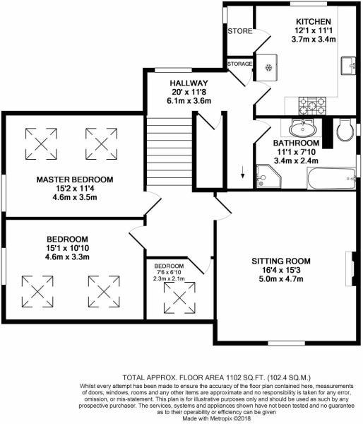 2D - Floorplan