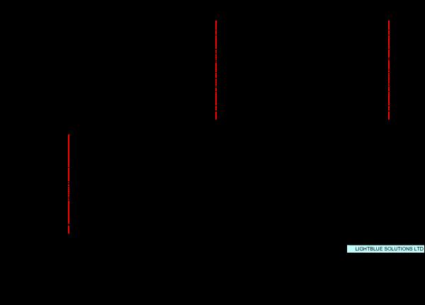 LB197 05B - NORTH ELEVATIONS OF STONE BARNS.PDF