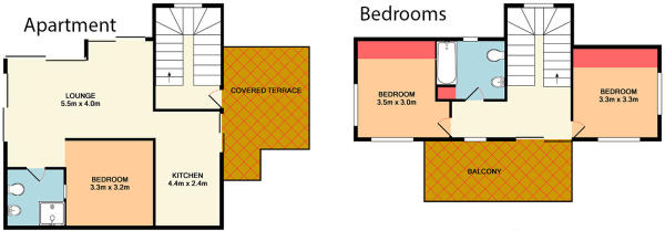 bedrooms and Apartme