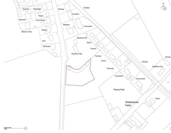 Plots 1 and 2 are...
