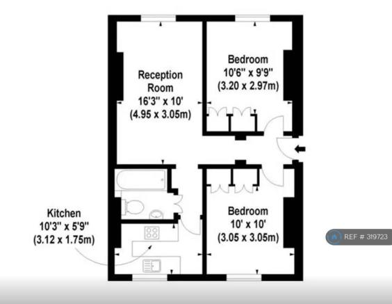 The Flat Is An Ideal Layout