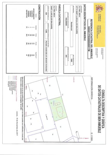 Land registry detail