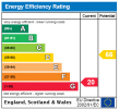 View EPC Graph (Exempt) for this property