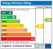 View Epc Rating Graph. for this property
