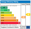 View Epc Rating Graph Gff for this property