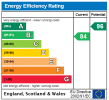 View Epc Rating Graph: for this property