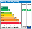 View Epc Rating Unit 1 for this property