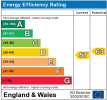 View Energy Performance c for this property
