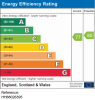 View EPC graphs for this property