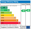 View Epc Rating Graph- for this property